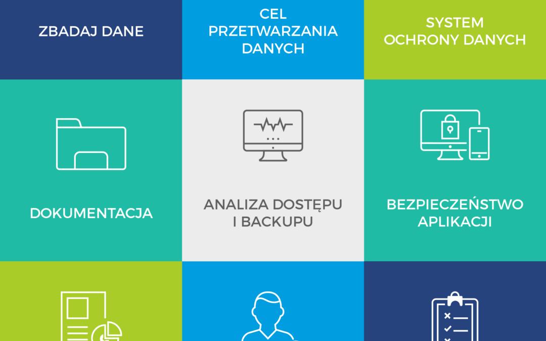 """""""Praktycznie o RODO"""", 6 września 2018 r. w Katowicach"""