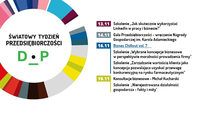Światowy Tydzień Przedsiębiorczości w Dąbrowie Górniczej.