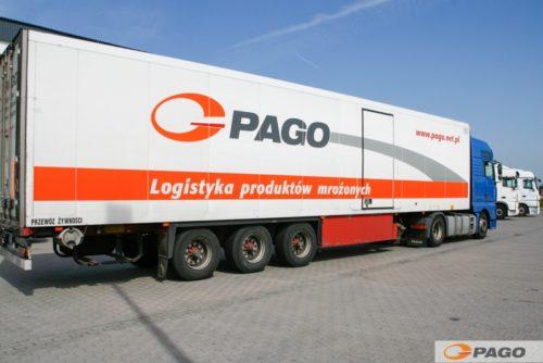 Inwestorzy - Pago